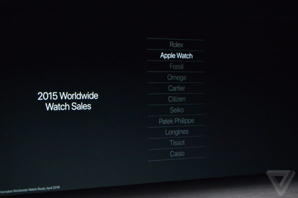 Apple vs the watch industry